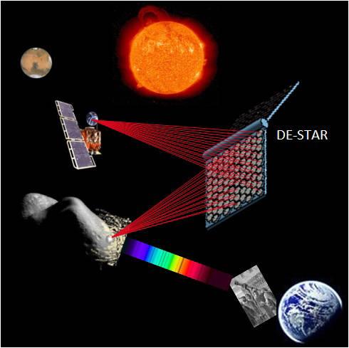 destar_asteroid_laser