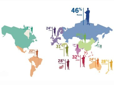 grant-thornton-women-leadership-worldwide
